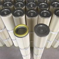 铝盖除尘滤芯端盖批发价格
