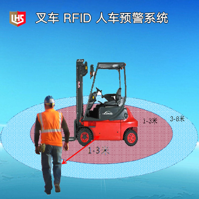 立宏智能安全- RFID 叉车预警系统-防人防撞
